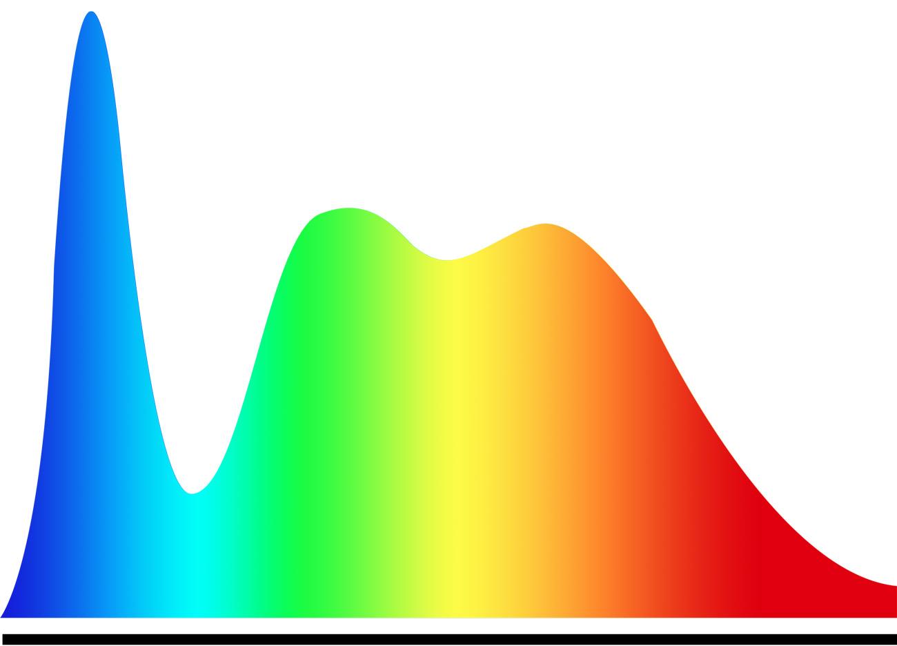 spectro-n8