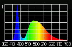 Spectre_LED_6500K