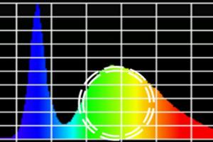 sensibilite-oeil-LED6500K